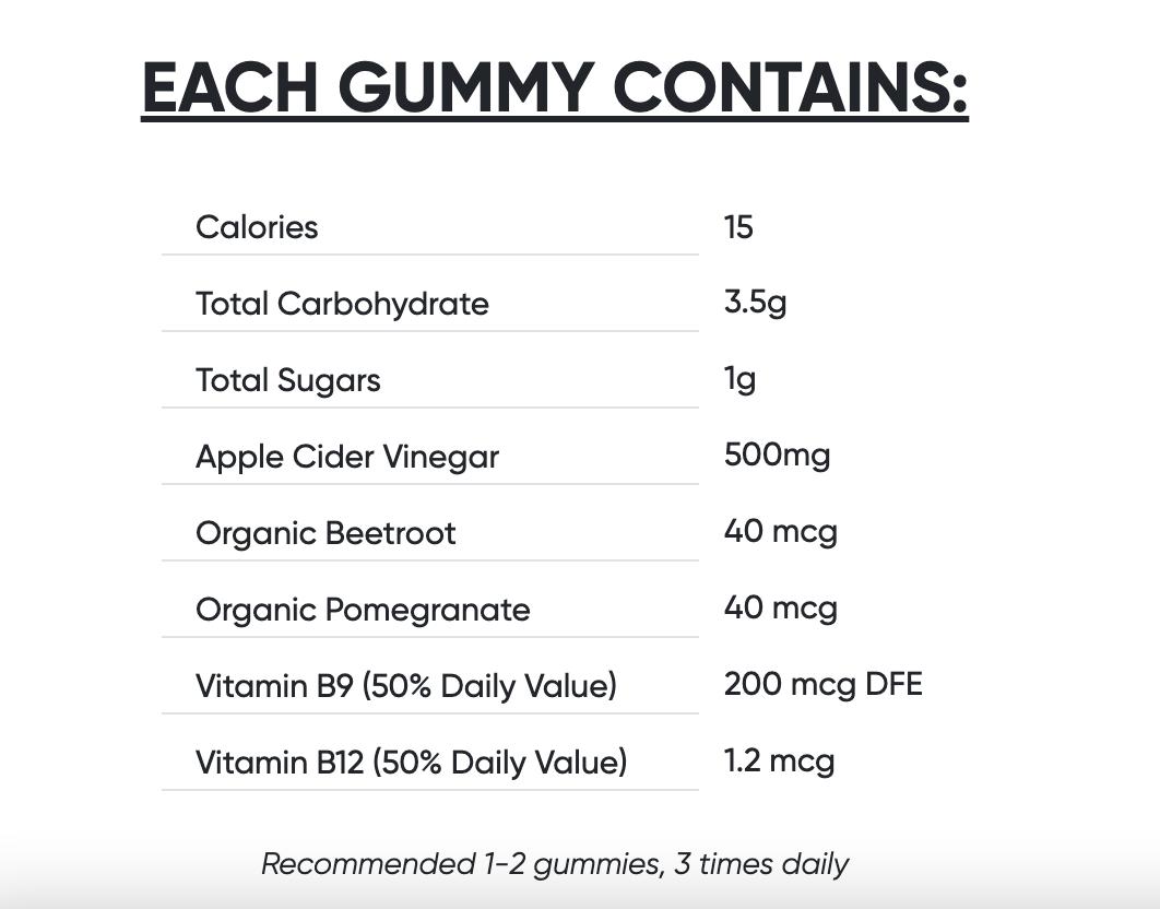 Goli Gummy Review